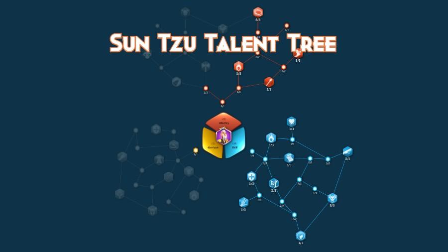 Sun Tzu Talent Tree
